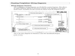 free freightliner wiring diagrams wiring diagram rolexdaytona 2005 freightliner columbia wiring diagram at Free Freightliner Wiring Diagrams