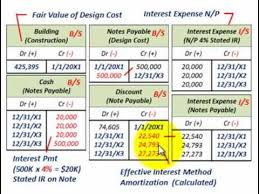 Notes Payable Imputed Interest Rate Estimated Stated Interest Rate Amortize Difference
