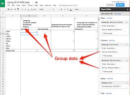 screenshot of the pivot table screenshot of a more plicated pivot table