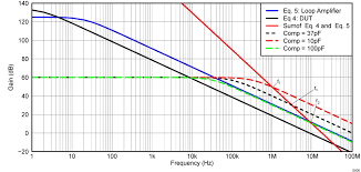 testing op amps part4 fig08