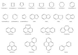 Design Elements Aromatic Hydrocarbons Arenes Phenols
