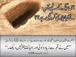 English Quote Poetry Hadith About Death In Urdu Hadees About Qabar Custom Urdu Quotes About Death
