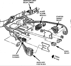 corvette factory alarm help i use the key to unlock the door graphic