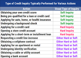 Light Companies That Require No Deposit 15 Best Secured Credit Cards No Credit Check