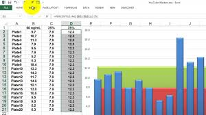 Excel Percentile Chart Percentile Markers In An Excel Chart