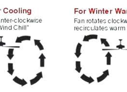 ceiling fan rotation ceiling fans rotation ceiling fan direction for winter months learn about ceiling fan