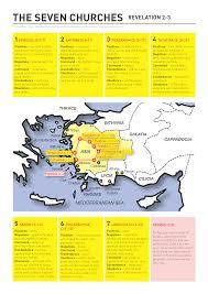 Seven Churches Of Revelation Chart The 7 Churches Of Revelation Visual Unit