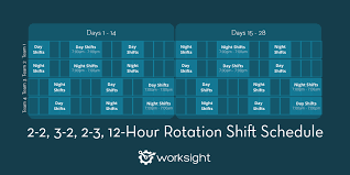 We all also offer a huge selection of scheduling design templates for main, 10 and 12 hour shifts the money to meet 1, a couple of and 3 or more shifts each day for 5 various, 6 and 7 days a week otherwise known as 3 crew 12 hour shift schedule § 26. 2 2 3 2 2 3 12 Hour Rotation Shift Pattern Worksight Worksight