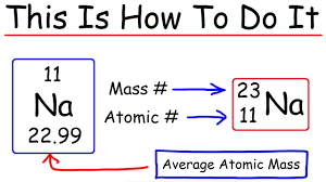 How To Calculate The Number Of Protons Neutrons And Electrons Chemistry