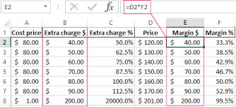 How To Calculate Margin And Markup Extra Charge In Excel
