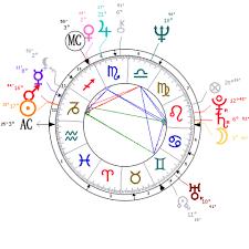Moon Conjunct Saturn The Tim Burness Blog