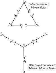 weg 6 lead motor wiring diagram wiring diagram 6 Lead 3 Phase Motor Wiring Diagram 6 lead single phase motor wiring diagram ewiring 3 phase 480 volt 6 lead motor wiring diagram