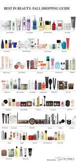 Makeup Beauty Guide Top Rated Products