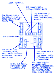 1971 mustang fuse box diagram 1971 image wiring ford montego 1974 heater fuse box block circuit breaker diagram on 1971 mustang fuse box diagram