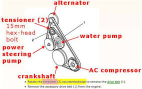2005 buick lacrosse 3 8 serpentine belt diagram vehiclepad need diagram for serpentine belt for 2007 buick lacrosse fixya