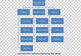 Organizational Chart Maker Free Download Organizational Chart Organizational Structure Business