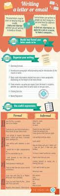 editor writing expressions and film review on pinterest