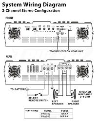 rockford fosgate pbr300x4 wiring diagrams rockford fosgate dual 2 ohm sub wiring at Rockford Fosgate Wiring Diagram