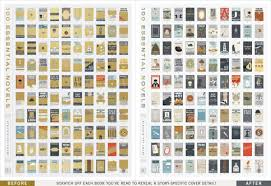 Pop Chart 100 Essential Novels Scratch Off Chart Of Books To Track As You Read Design Milk