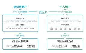 Windows Net Worth Lei Jun Can Be Called Ipo Harvester Jinshan Office Will Be