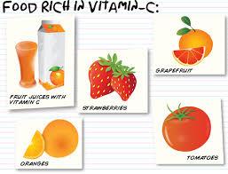 Vitamin C In Foods Chart Blog Posts