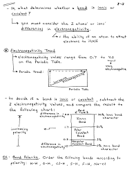 Chemistry Notes Chemical Bonding Lewis Structures Vsepr