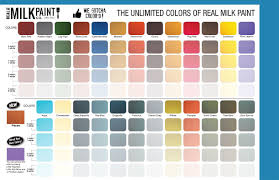 Paint Color Mixing Chart Learn How To Mix Milk Paint Classic Color Combinations