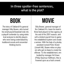 movie versus book oscar nominee moneyball huffpost movie versus book oscar nominee moneyball bookmovie moneyball bookmovie moneyball