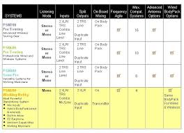 13 You Will Love Shure Psm 700 Frequency Chart