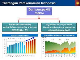 Dari dalam negeri, kenaikan sejumlah harga dapat mempengaruhi daya beli masyarakat. Prospek Pemulihan Dan Tantangan Dalam Perekonomian Indonesia Disampaikan