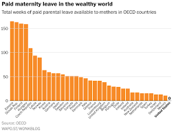 World Maternity Leave Chart American Moms Still Face Zero Guarantee Of Maternity Leave
