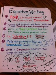 Expository Anchor Chart Writing Anchor Charts Expository