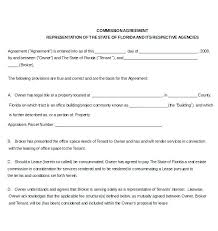 Sample Agreement Format Simple Actor Deal Memo Sample Template Format Download Producer R Contracts