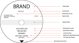 Grinders Size Chart Understanding The Marking System For Grinding Wheels
