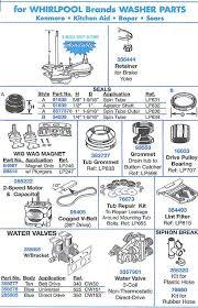 estate dryer parts diagram motorcycle schematic images of estate dryer parts diagram obj4314geo4435pg37p23 whirlpool estate dryer wiring diagram obj4314geo4435pg37p23 estate