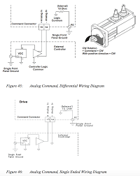 Techniques modular drive system installation overview altivar 31 wiring diagram altivar 61 control wiring diagram