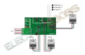 3d printer limit switch wiring diagram 3d wiring diagrams