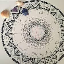 Mandala Birth Chart