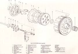 atv wiring diagram discover your wiring diagram suzuki ts 250 wiring diagram 1999 honda foreman