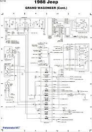 freightliner m2 starter wiring diagram wiring diagram for you • freightliner starter wiring diagram enthusiast wiring diagrams u2022 rh mohameas com 2006 freightliner m2 wiring diagram freightliner m2 dash wiring diagram