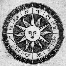 Old Zodiac Chart Are Zodiac Signs Real Heres The History Behind Horoscopes