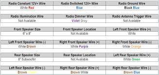home 2013 f150 speaker wire diagram wire center \u2022 2013 ford f150 radio wiring harness diagram 2013 ford f150 radio wiring diagram sources rh academyqualcioroma com 2011 ford f 150 2013