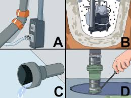 Venturi Sump Pump Design How To Install A Sump Pump 13 Steps With Pictures Wikihow