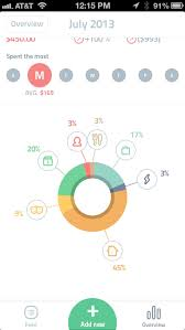 Spendee Helps You Keep Track Of Finances With Little Effort