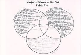 Civil Rights Leaders Chart Georgia Davis Powers Kentucky Women In The Civil Rights Era