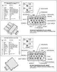 wiring diagram for boss plow 2005 chevy tahoe readingrat net 2005 Chevy Tahoe Wiring Diagram wiring diagram for boss plow 2005 chevy tahoe 2004 chevy tahoe wiring diagram