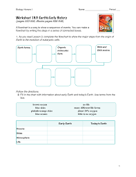 Earth Evolution Chart Worksheet 19 3 Earth S Early History