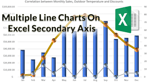 How To Create Excel Chart With Secondary Axis Step By Step