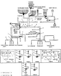 group 6 electrical systems m151 1