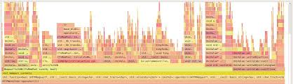 The bitcoin mempool is the pool of unconfirmed bitcoin transactions on the bitcoin network. 2
